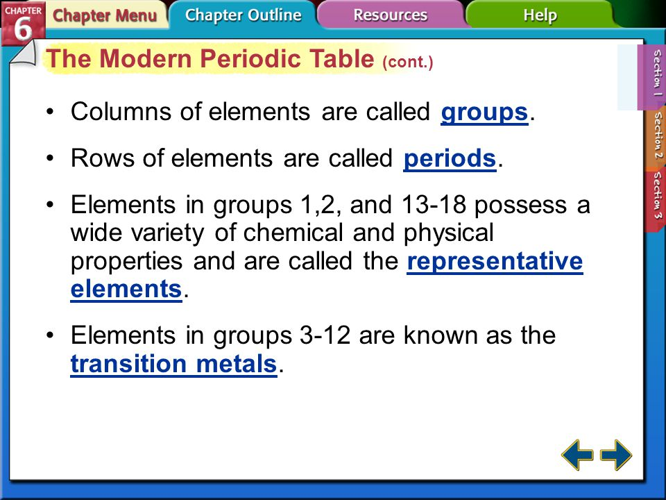 Section 6-1 The Modern Periodic Table The modern periodic table contains boxes which contain the element's name, symbol, atomic number, and atomic mas