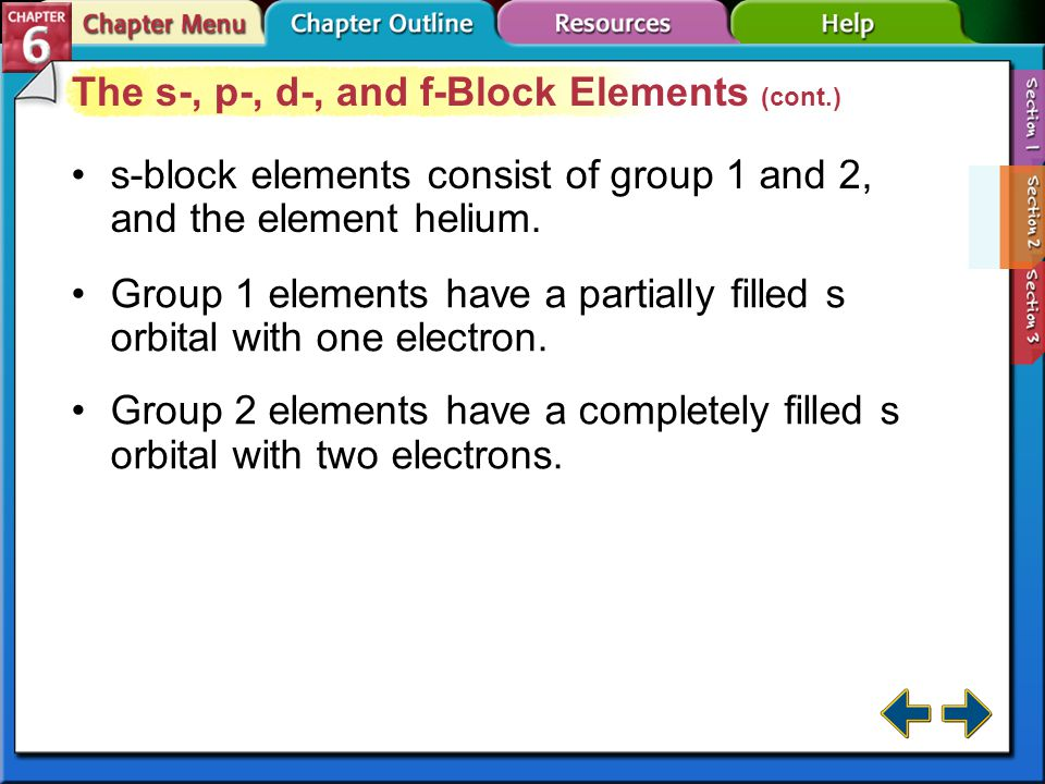 Section 6-2 The s-, p-, d-, and f-Block Elements The shape of the periodic table becomes clear if it is divided into blocks representing the atom's en