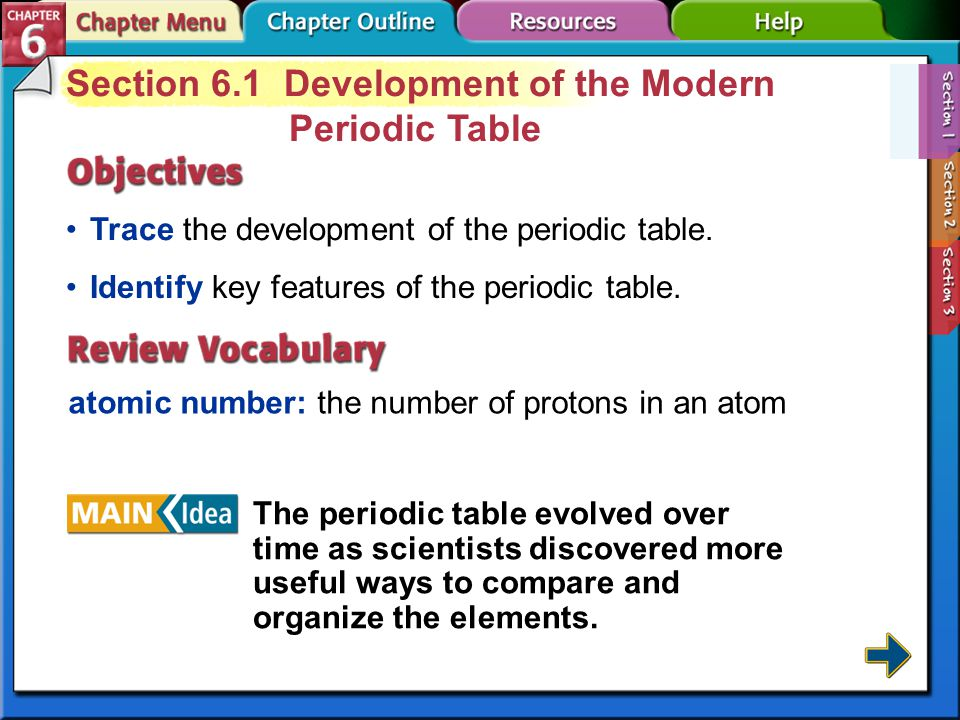 Chapter Menu The Periodic Table and Periodic Law Section 6.1Section 6.1Development of the Modern Periodic Table Section 6.2Section 6.2 Classification