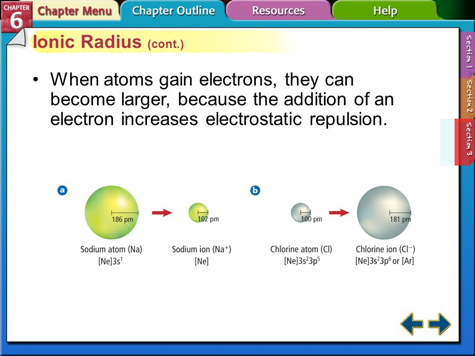 Section 6-3 Ionic Radius An ion is an atom or bonded group of atoms with a positive or negative charge.ion When atoms lose electrons and form positive