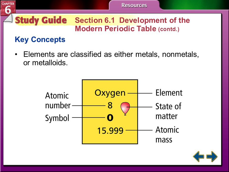 Study Guide 1 Section 6.1 Development of the Modern Periodic Table Key Concepts The elements were first organized by increasing atomic mass, which led