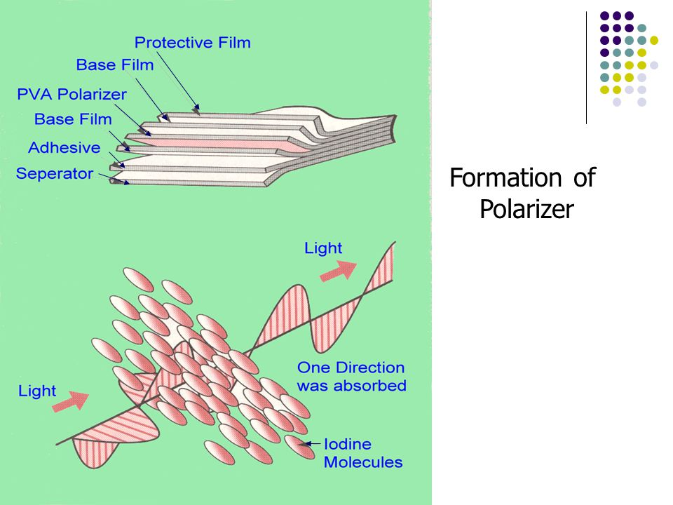 Formation of Polarizer