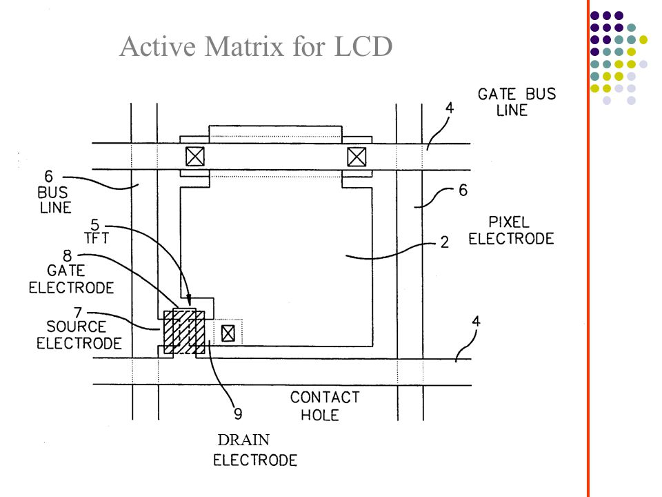 Active Matrix for LCD DRAIN