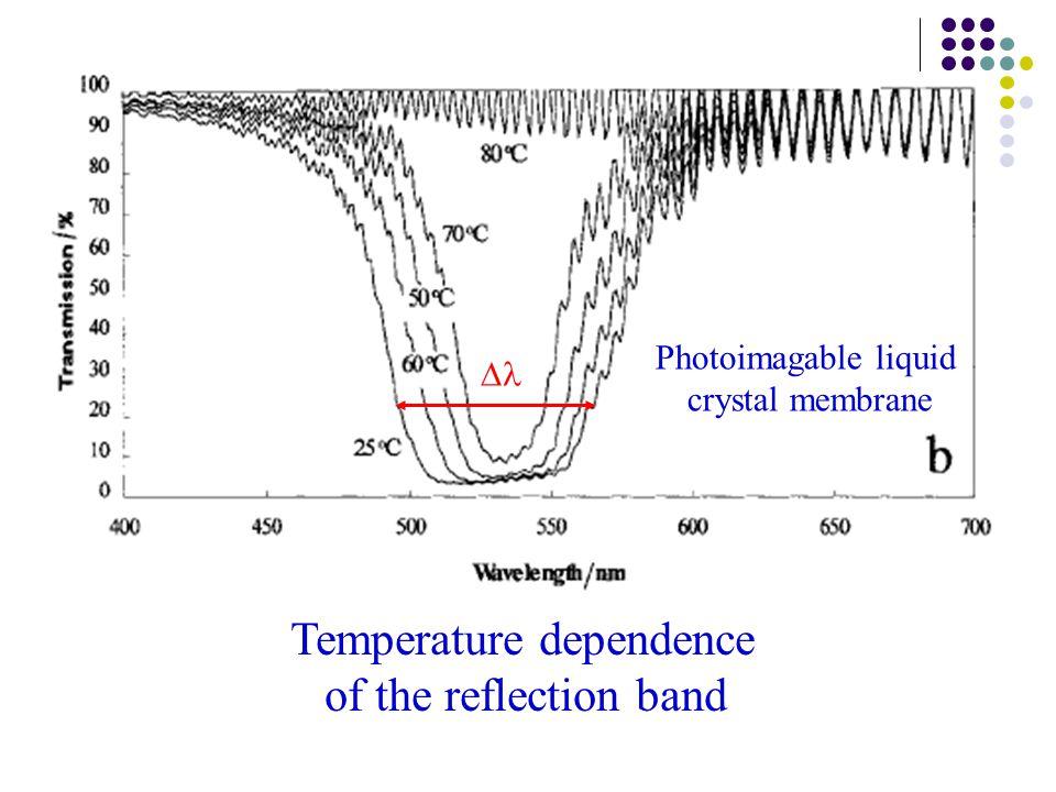 Temperature dependence of the reflection band Photoimagable liquid crystal membrane 