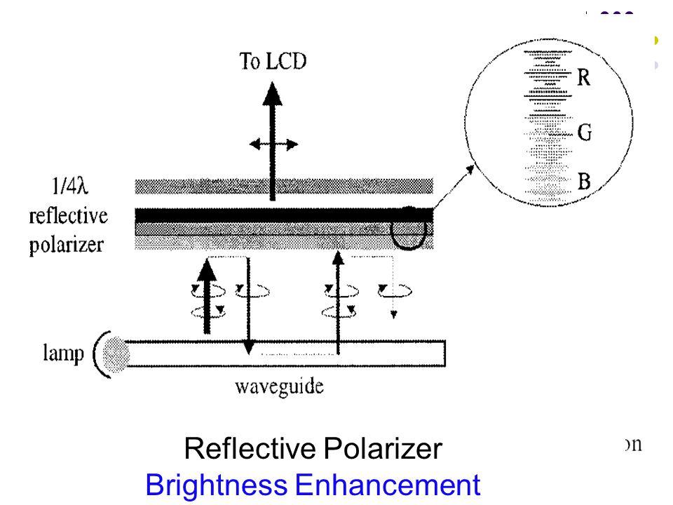 Reflective Polarizer Brightness Enhancement