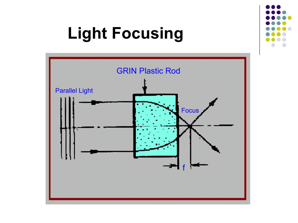 Light Focusing