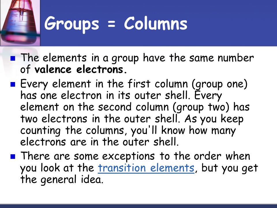 Groups = Columns The elements in a group have the same number of valence electrons. Every element in the first column (group one) has one electron in