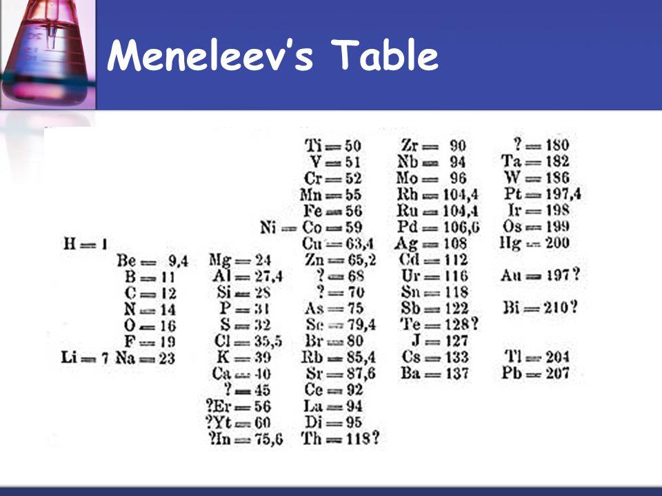 Meneleev's Table