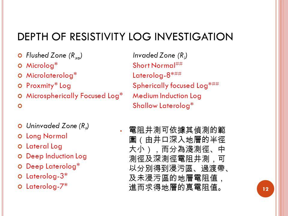 DEPTH OF RESISTIVITY LOG INVESTIGATION Flushed Zone (R xo )Invaded Zone (R i ) Microlog*Short Normal ## Microlaterolog*Laterolog-8* ## Proxmity* LogSp