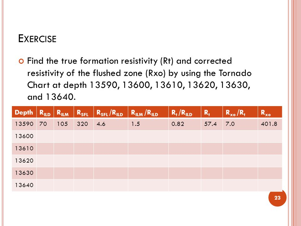 E XERCISE Find the true formation resistivity (Rt) and corrected resistivity of the flushed zone (Rxo) by using the Tornado Chart at depth 13590, 13600, 13610, 13620, 13630, and 13640.