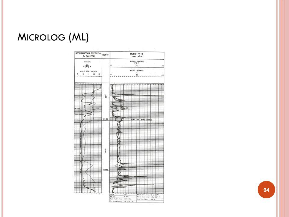M ICROLOG (ML) 24
