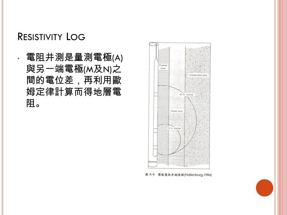 R ESISTIVITY L OG 電阻井測是量測電極 (A) 與另一端電極 (M 及 N) 之 間的電位差,再利用歐 姆定律計算而得地層電 阻。