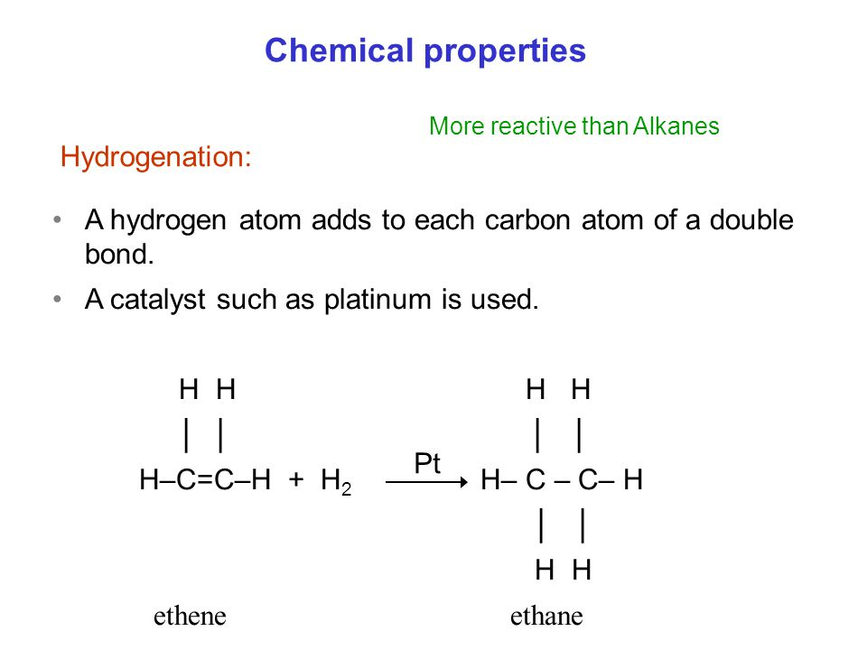 A hydrogen atom adds to each carbon atom of a double bond.