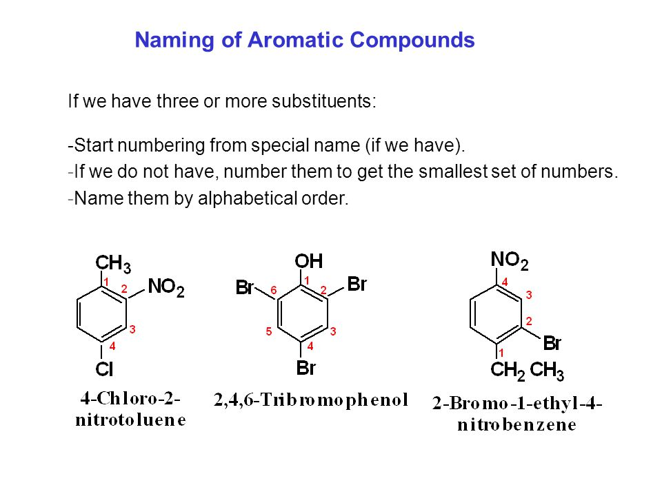 Naming of Aromatic Compounds If we have three or more substituents: -Start numbering from special name (if we have).