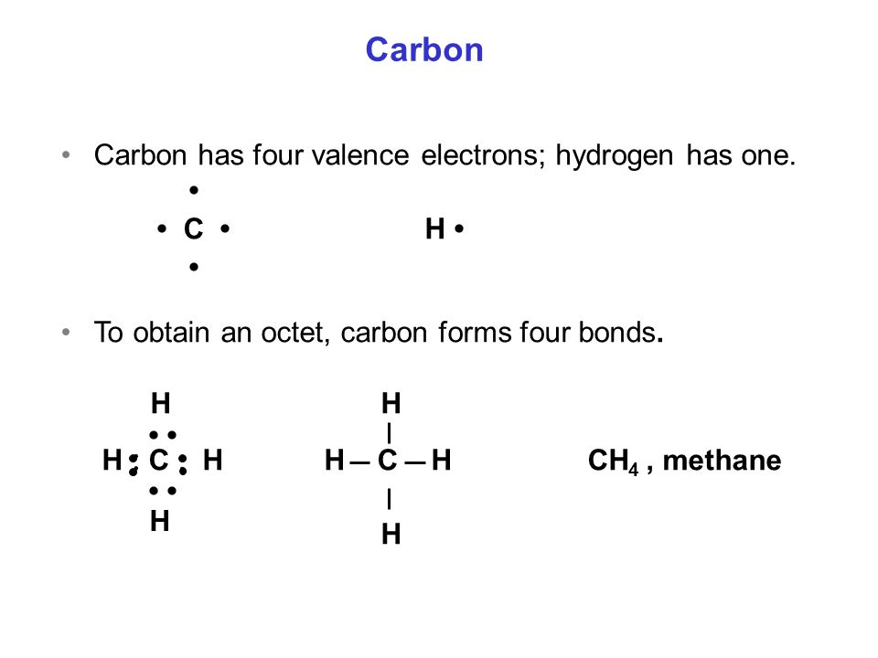 Carbon Carbon has four valence electrons; hydrogen has one.