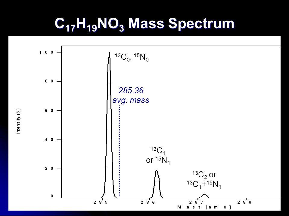 C 17 H 19 NO 3 Mass Spectrum 13 C 0, 15 N 0 13 C 1 or 15 N 1 13 C 2 or 13 C 1 + 15 N 1 285.36 avg. mass