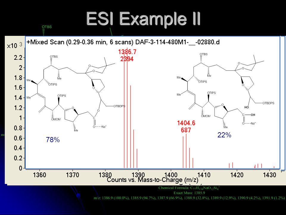 ESI Example II 78% 22%