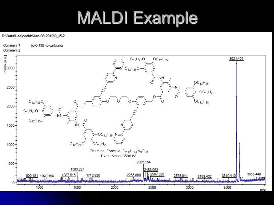 MALDI Example (Ubiq+H) + (Ins+H) + (Ubiq+2H) 2+ (ACTH 7-38+H) + (ACTH 18-37+H) +