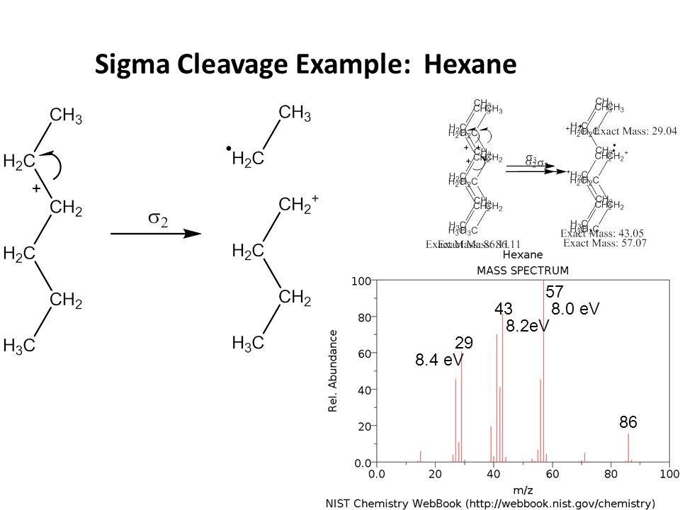 Sigma Cleavage Example: Hexane 8.0 eV 8.4 eV 8.2eV 57 43 29 86