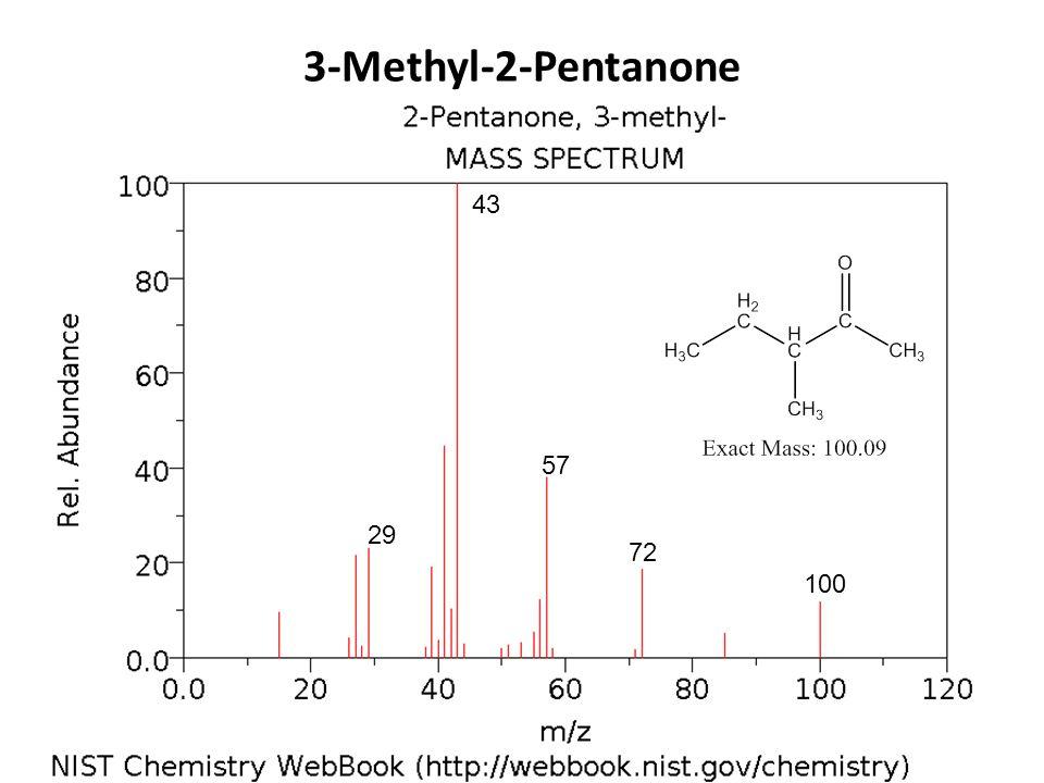 3-Methyl-2-Pentanone 57 72 29 43 100