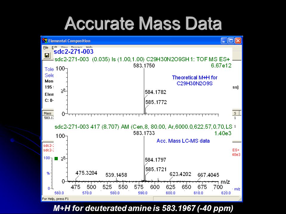 Accurate Mass Data M+H for deuterated amine is 583.1967 (-40 ppm)