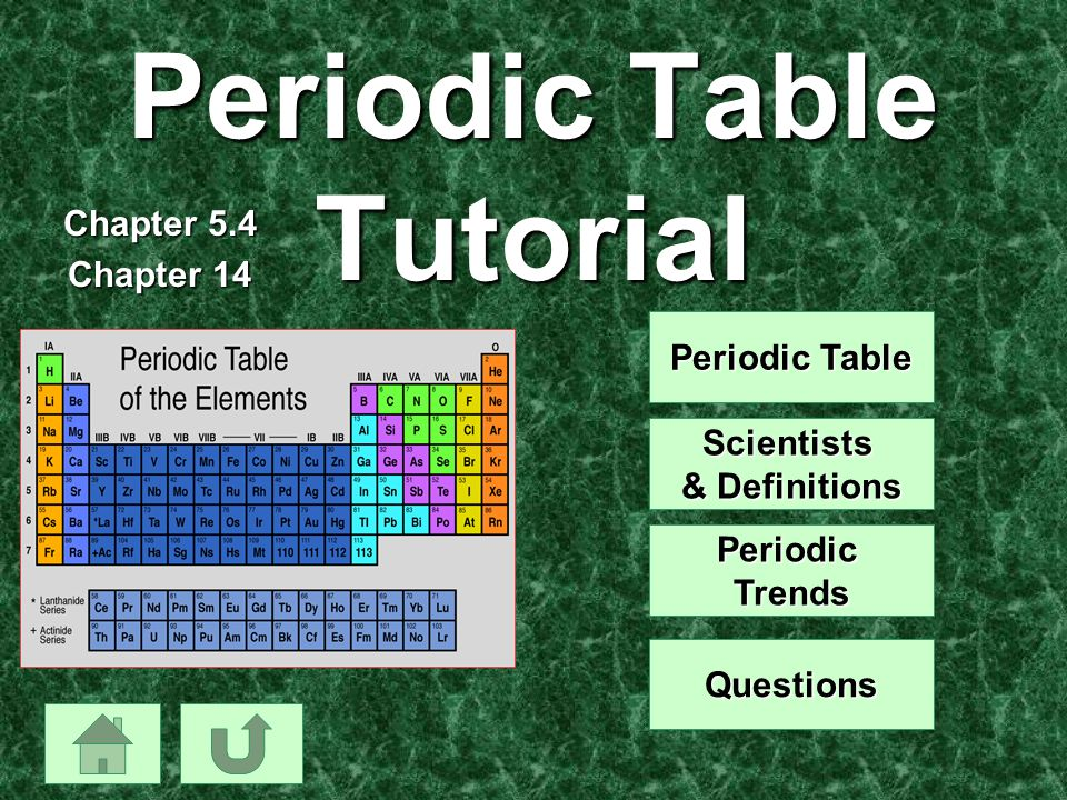 Periodic Table Tutorial Chapter 5.4 Chapter 14 Periodic Table Periodic Table Scientists & Definitions Scientists & Definitions Periodic Trends Questio