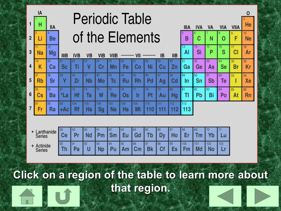 Groups & Periods The modern periodic table is arranged in families or groups (vertical columns), & periods (horizontal rows).