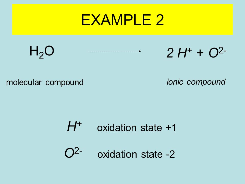 H2OH2O molecular compound ionic compound 2 H + + O 2- H + oxidation state +1 O 2- oxidation state -2 EXAMPLE 2