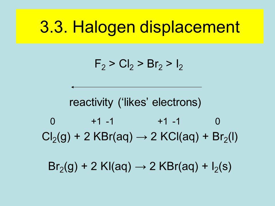 3.3. Halogen displacement F 2 > Cl 2 > Br 2 > I 2 reactivity ('likes' electrons) Cl 2 (g) + 2 KBr(aq) → 2 KCl(aq) + Br 2 (l) 00+1 Br 2 (g) + 2 KI(aq)