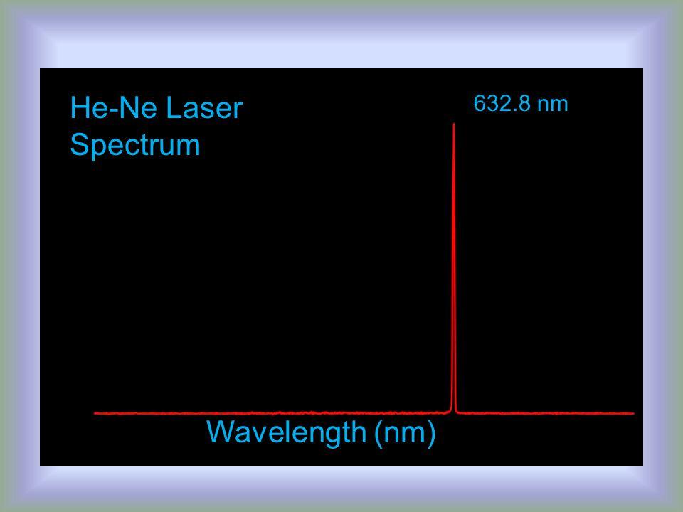 Wavelength (nm) He-Ne Laser Spectrum 632.8 nm