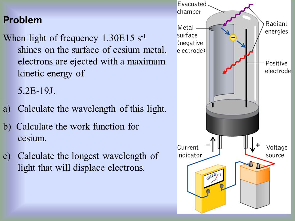 Problem When light of frequency 1.30E15 s -1 shines on the surface of cesium metal, electrons are ejected with a maximum kinetic energy of 5.2E-19J.