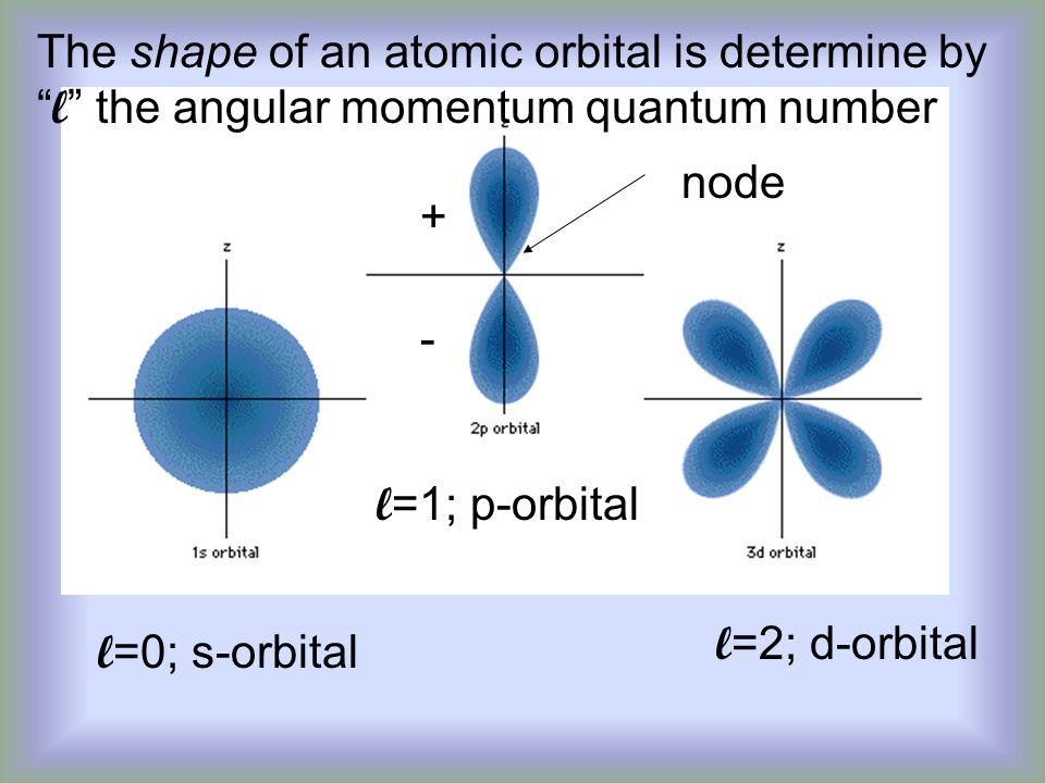 "The shape of an atomic orbital is determine by "" l "" the angular momentum quantum number l =0; s-orbital l =1; p-orbital l =2; d-orbital node + -"