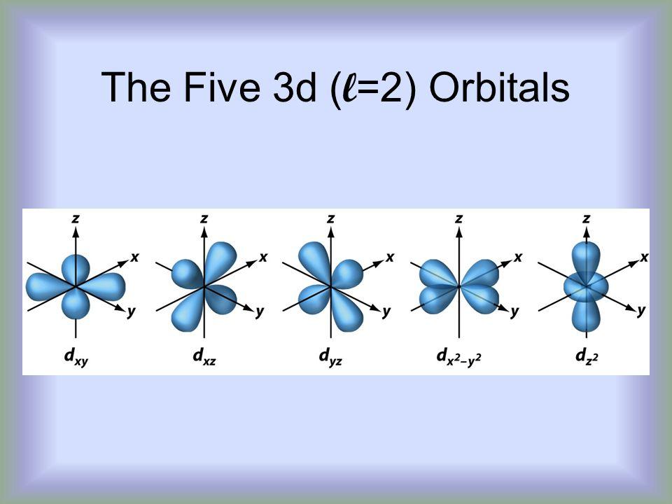 The Five 3d ( l =2) Orbitals