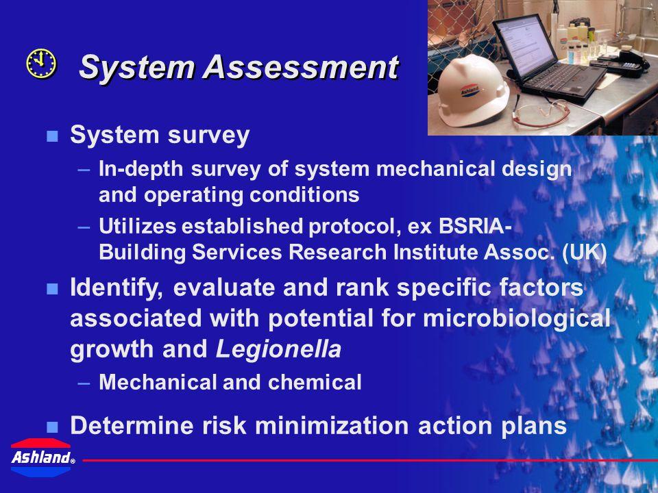 ® Comprehensive Water System Management
