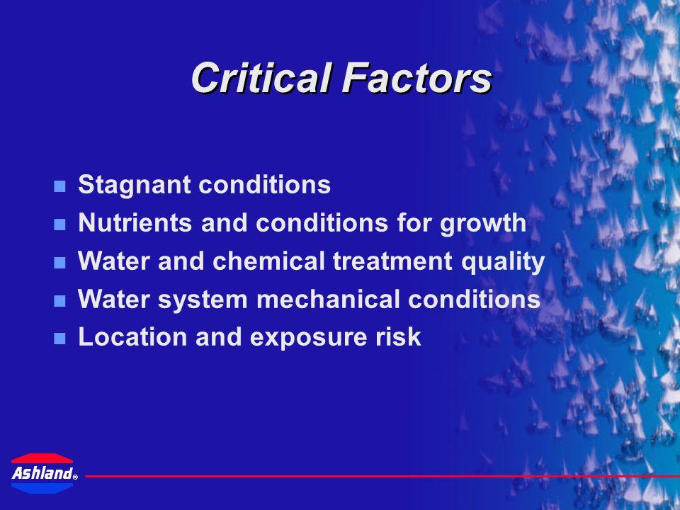 Identify areas that promote growth or dissemmination of Legionella