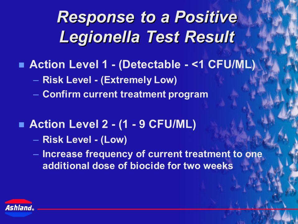 ® Legionnella Species Identifed