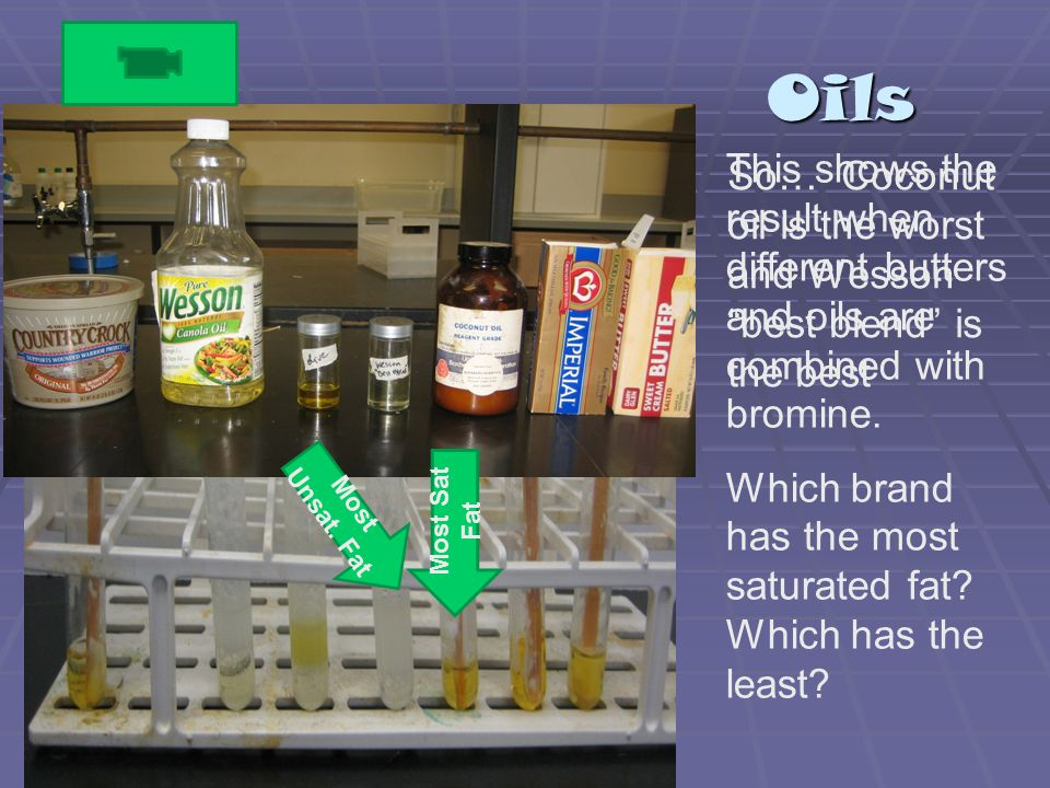 Oils This shows the result when different butters and oils are combined with bromine.