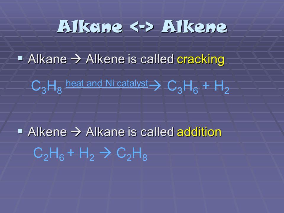 Alkane Alkene  Alkane  Alkene is called cracking  Alkene  Alkane is called addition C 3 H 8 heat and Ni catalyst  C 3 H 6 + H 2 C 2 H 6 + H 2  C 2 H 8
