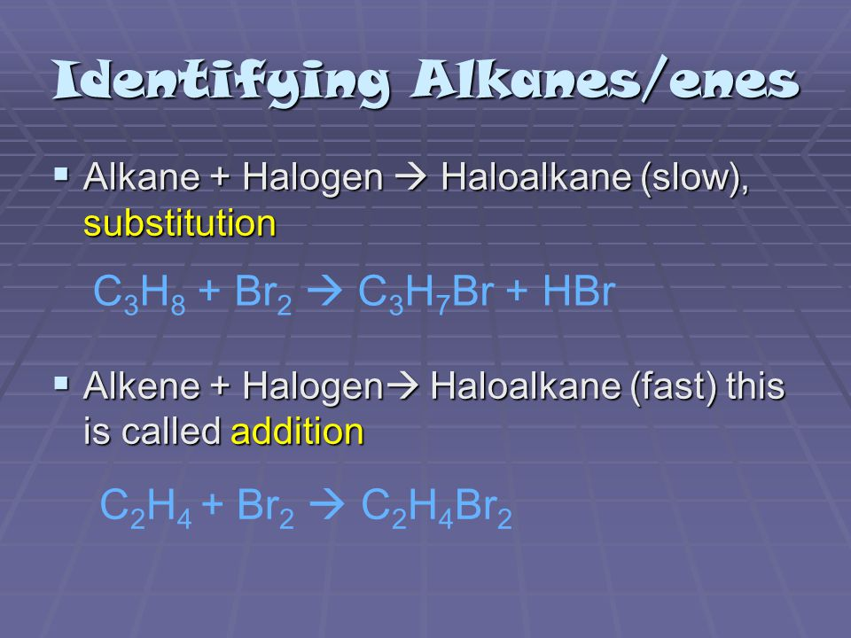Identifying Alkanes/enes  Alkane + Halogen  Haloalkane (slow), substitution  Alkene + Halogen  Haloalkane (fast) this is called addition C 3 H 8 + Br 2  C 3 H 7 Br + HBr C 2 H 4 + Br 2  C 2 H 4 Br 2
