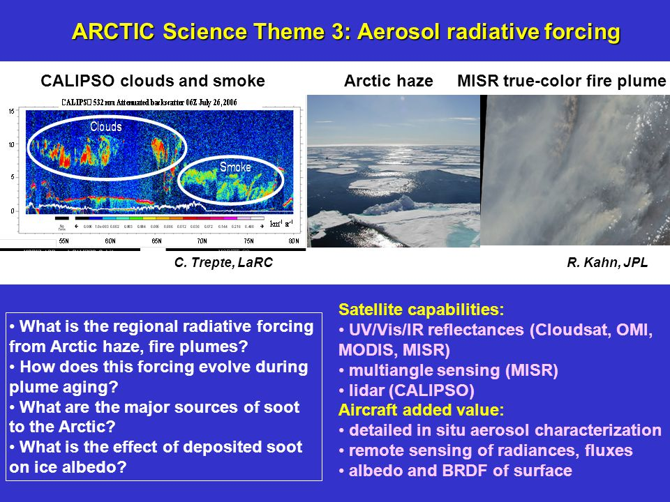 ARCTIC Science Theme 3: Aerosol radiative forcing CALIPSO clouds and smoke Arctic haze MISR true-color fire plume C.