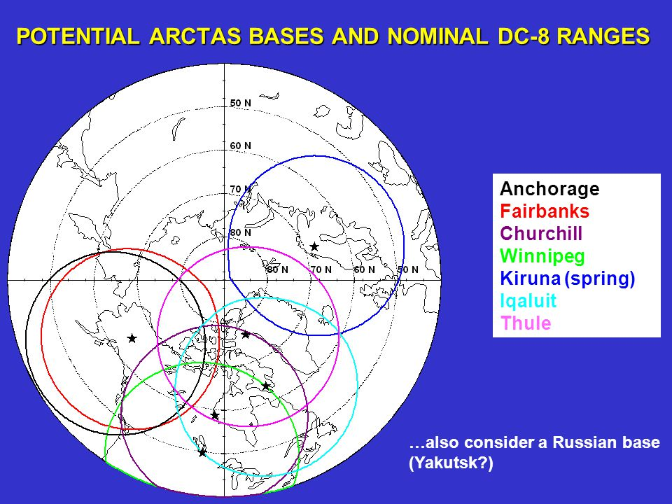 Anchorage Fairbanks Churchill Winnipeg Kiruna (spring) Iqaluit Thule POTENTIAL ARCTAS BASES AND NOMINAL DC-8 RANGES …also consider a Russian base (Yakutsk?)