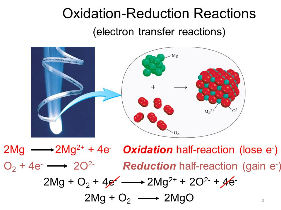 2 Oxidation-Reduction Reactions (electron transfer reactions) 2Mg 2Mg 2+ + 4e - O 2 + 4e - 2O 2- Oxidation half-reaction (lose e - ) Reduction half-reaction (gain e - ) 2Mg + O 2 + 4e - 2Mg 2+ + 2O 2- + 4e - 2Mg + O 2 2MgO