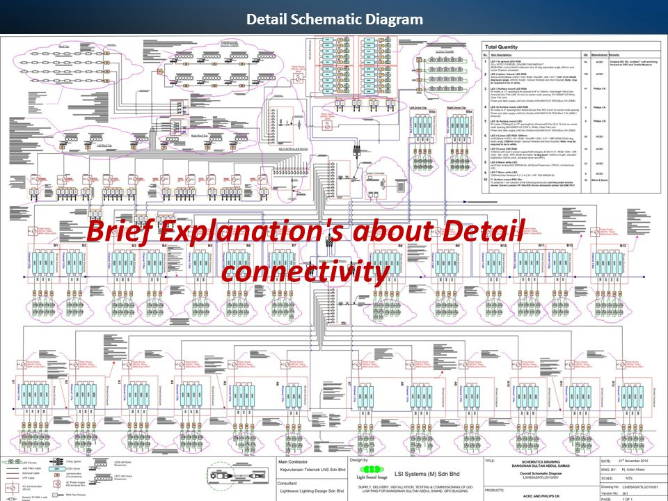 Detail Schematic Diagram Brief Explanation s about Detail connectivity