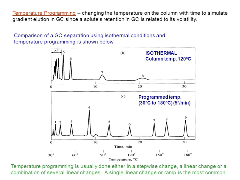 Temperature Programming – changing the temperature on the column with time to simulate gradient elution in GC since a solute's retention in GC is rela