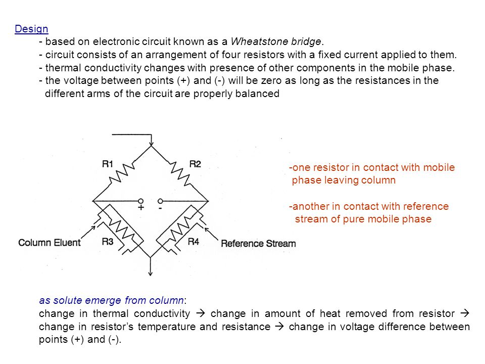 Design - based on electronic circuit known as a Wheatstone bridge. - circuit consists of an arrangement of four resistors with a fixed current applied