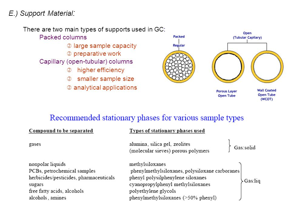 E.) Support Material : There are two main types of supports used in GC: Packed columns ' large sample capacity ' preparative work Capillary (open-tubu