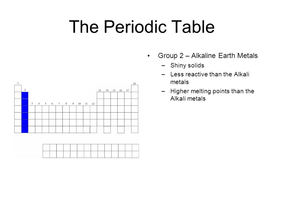 The Periodic Table Group 2 – Alkaline Earth Metals –Shiny solids –Less reactive than the Alkali metals –Higher melting points than the Alkali metals