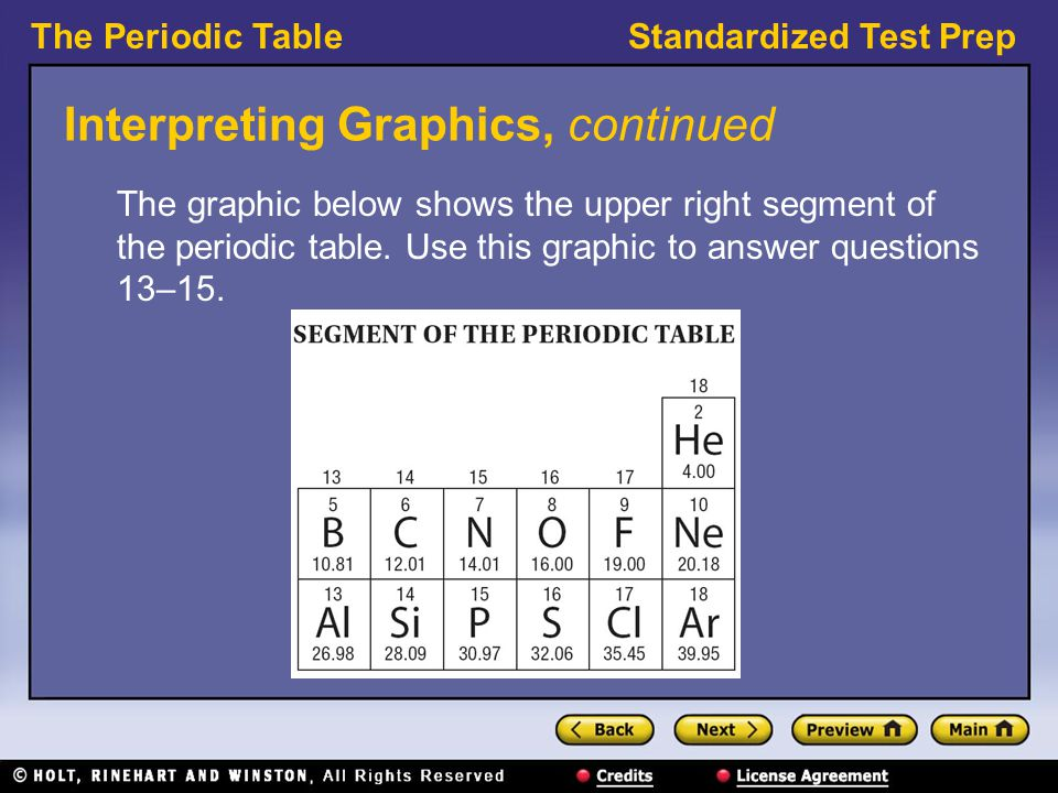 The Periodic TableStandardized Test Prep Interpreting Graphics, continued The graphic below shows the upper right segment of the periodic table.