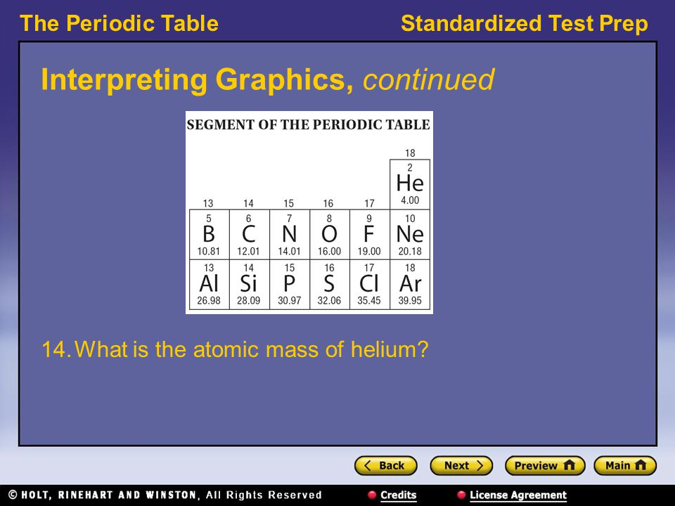 The Periodic TableStandardized Test Prep Interpreting Graphics, continued 14.What is the atomic mass of helium?