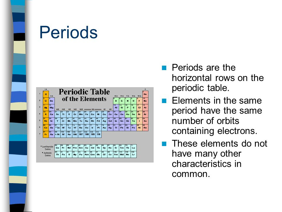 Periods Periods are the horizontal rows on the periodic table. Elements in the same period have the same number of orbits containing electrons. These